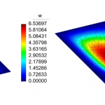 A volume-averaged nodal projection method for the Reissner-Mindlin plate model