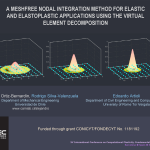 A Meshfree Nodal Integration Method for Elastic and Elastoplastic Applications Using The Virtual Element Decomposition