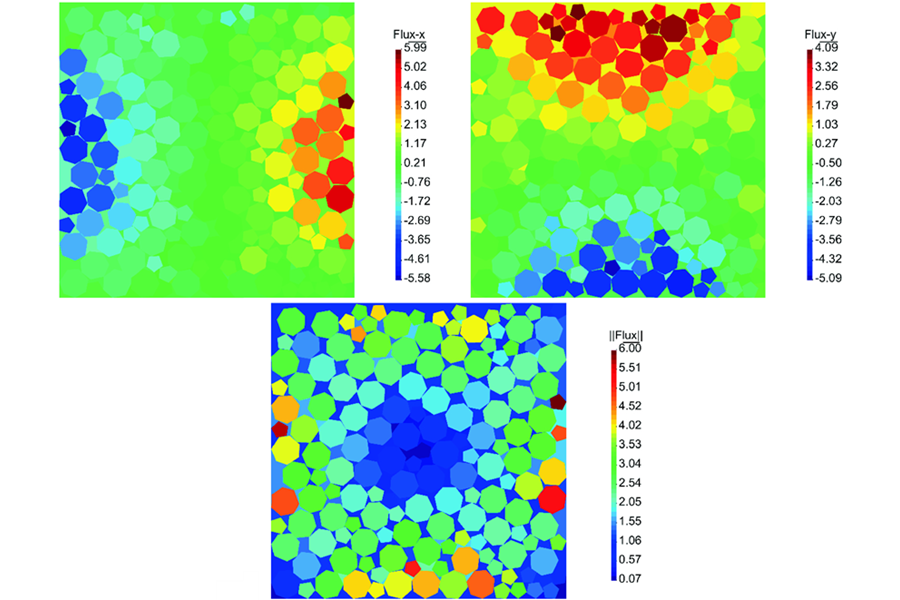 Paper Published in the ICCS 2020: Convex polygon packing based meshing algorithm for modeling of rock and porous media